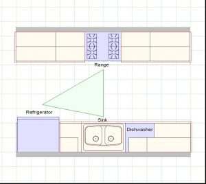 Plan for a dishwasher.
